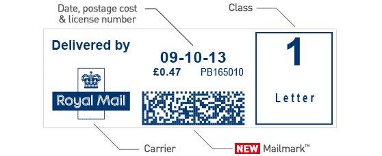 What Are The Mailmark Prices 2019